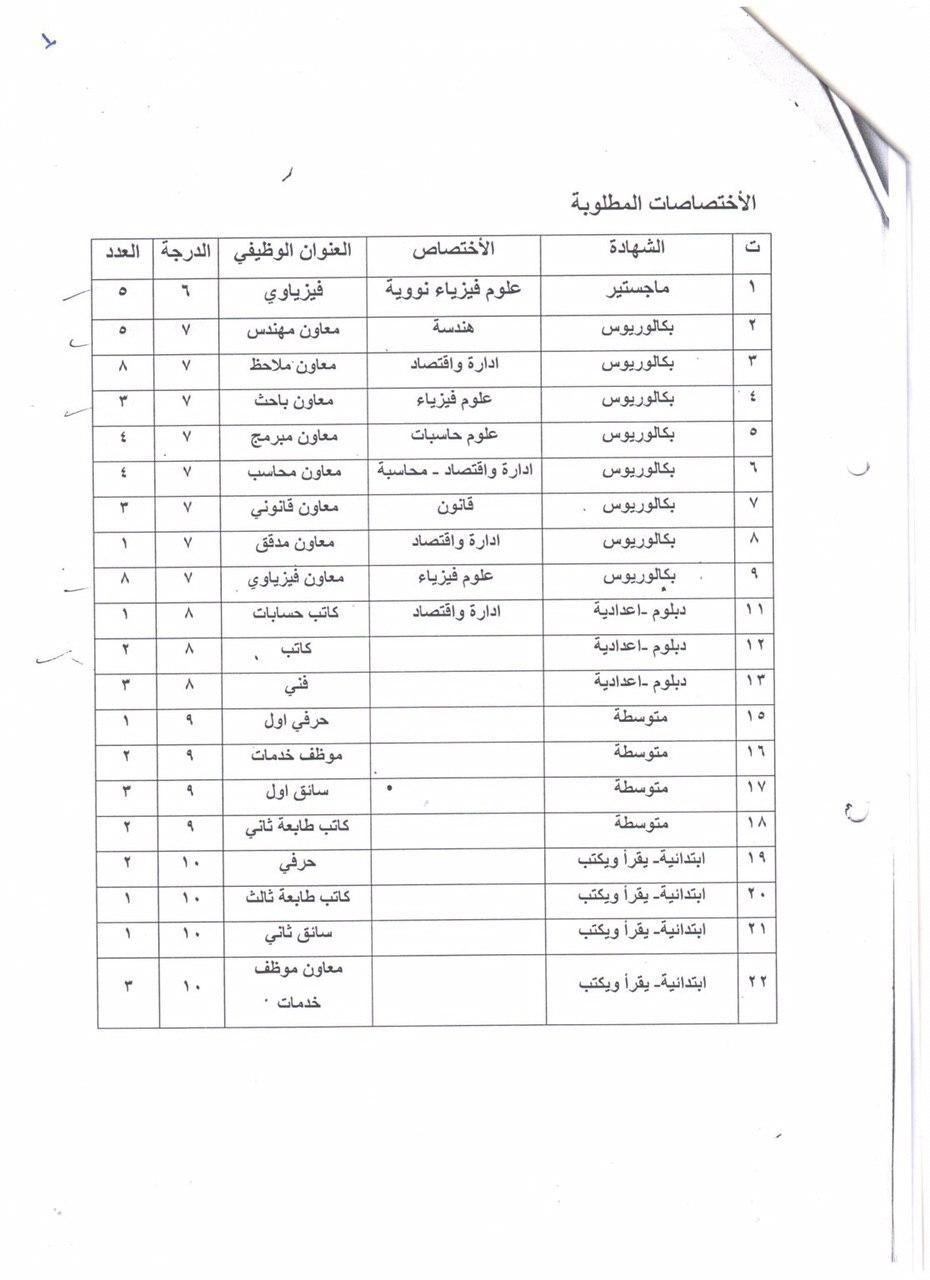 عاجل نشر أسماء المقبولين في الهيئة العراقية للسيطرة على المصادر المشعة  571