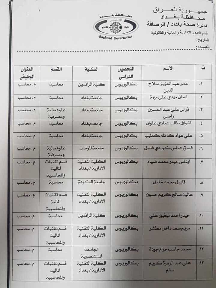 عااجل أسماء المقبولين بتعيينات دائرة الصحة بغداد(الوجبة الأولى) 2020 576