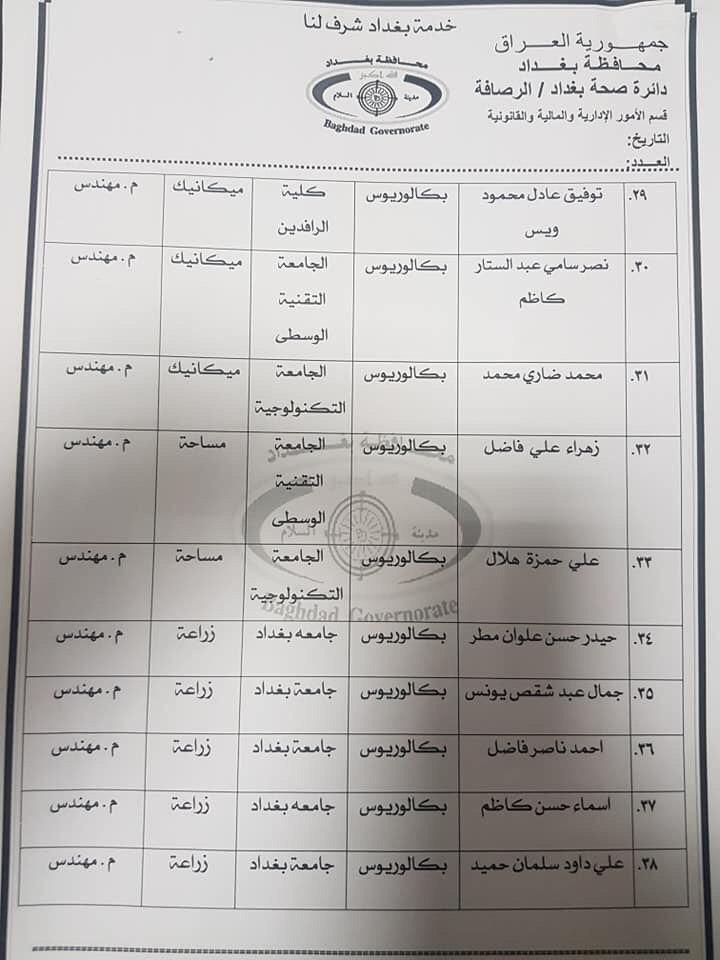 عااجل أسماء المقبولين بتعيينات دائرة الصحة بغداد (الوجبة الثانية) 2020 577