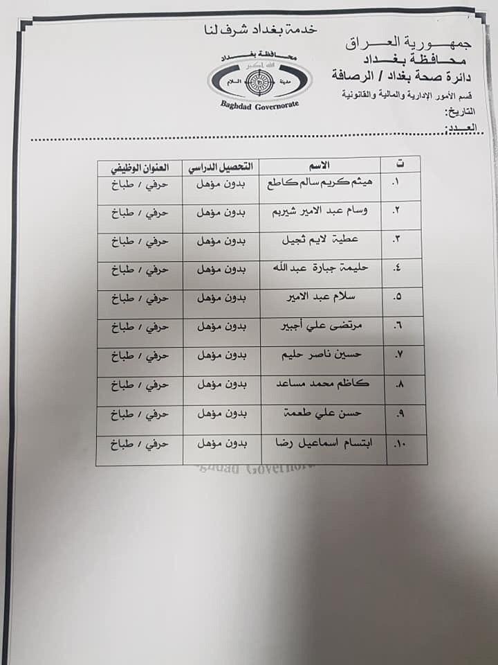عااجل أسماء المقبولين بتعيينات دائرة الصحة بغداد (الوجبة الرابعة) 2020 579