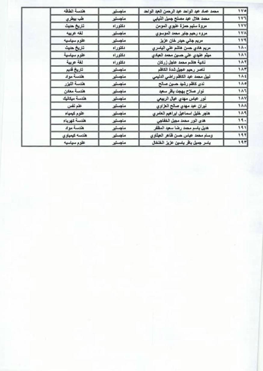 اسماء المقبولين في تعيينات وزارة الدفاع 2020 المديرية العامة للأفراد 584