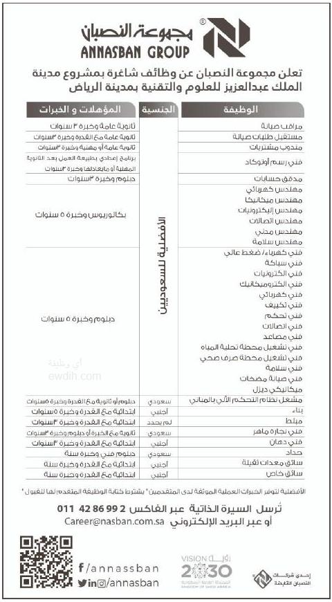 مشروع مدينة الملك عبدالعزيز للعلوم والتقنية: فرص عمل هندسية وفنية وإدارية وحرفية 5e1bfe10