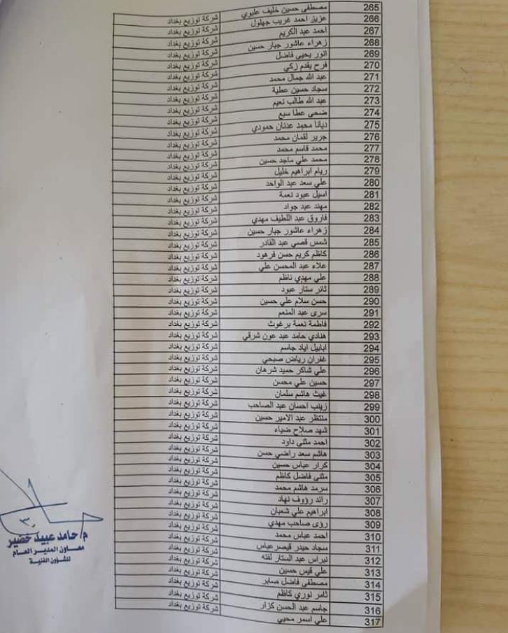 502 متظاهر ضمن اسماء تعيينات شركة توزيع بغداد 2020  620
