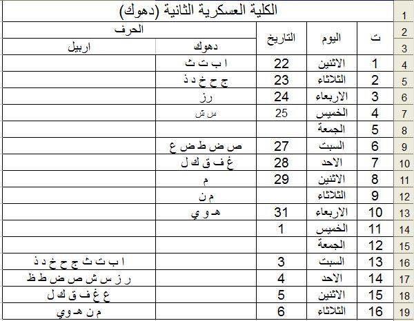 وزارة الدفاع العراقية : خطة توزيع المتقدمين على الدورة التأهيلية (82) 621