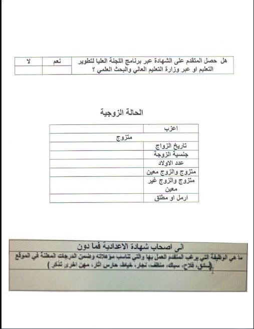 درجات وظيفية في وزارة الثقافة العراقية باختصاصات متنوعة 2019 638