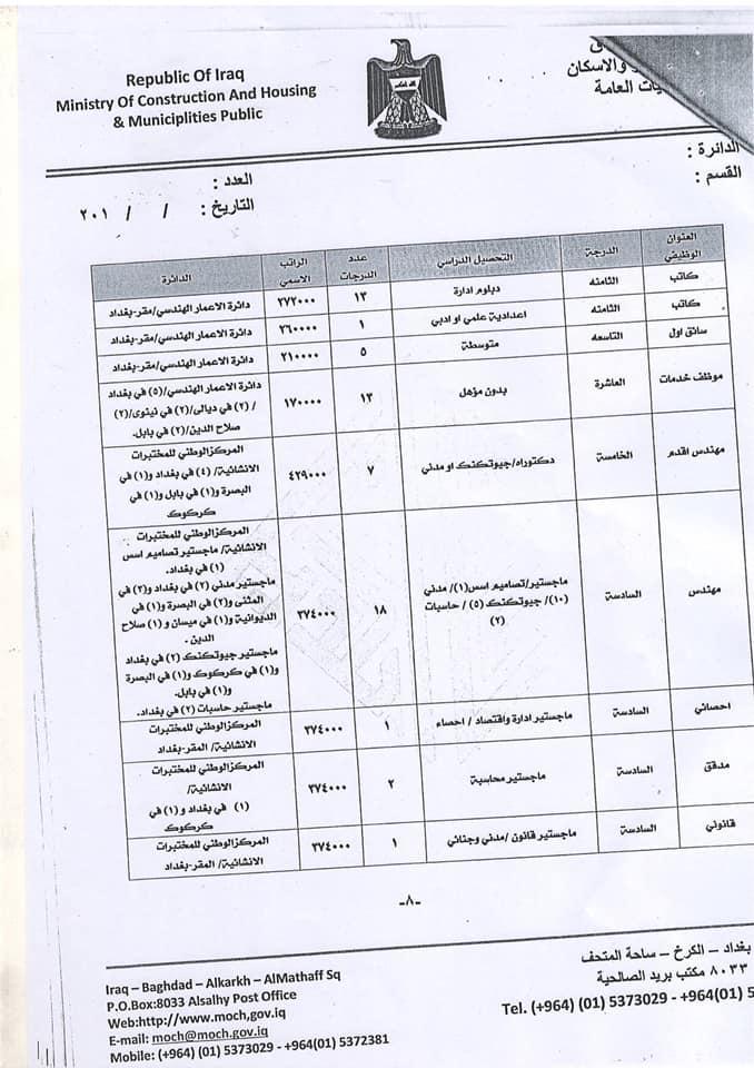 عاجل درجات وظيفية عدد 732 في وزارة الاعمار والاسكان والبلديات العامة  640