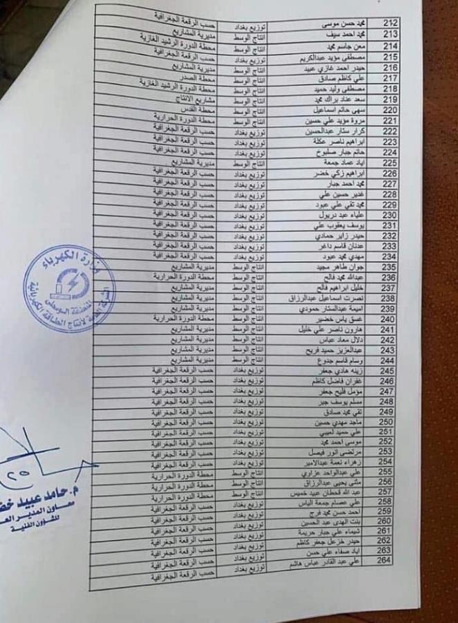 تعيينات الكهرباء العراقية 2020 الشركة العامة لأنتاج الطاقة الكهربائية 652