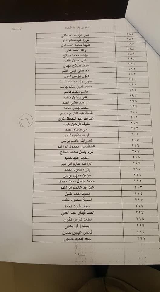 اسماء المقبولين في توزيع كهرباء نينوى 2020  البالغ عددهم ٧٠٠ 659