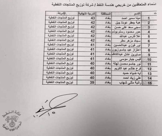 اسماء تعيينات وزارة النفط 2020  خريجي هندسة النفط بصيغة عقد 6612