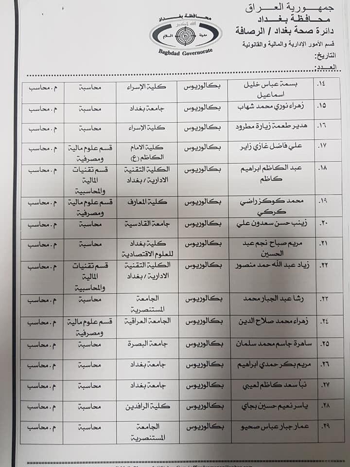 عااجل أسماء المقبولين بتعيينات دائرة الصحة بغداد(الوجبة الأولى) 2020 667