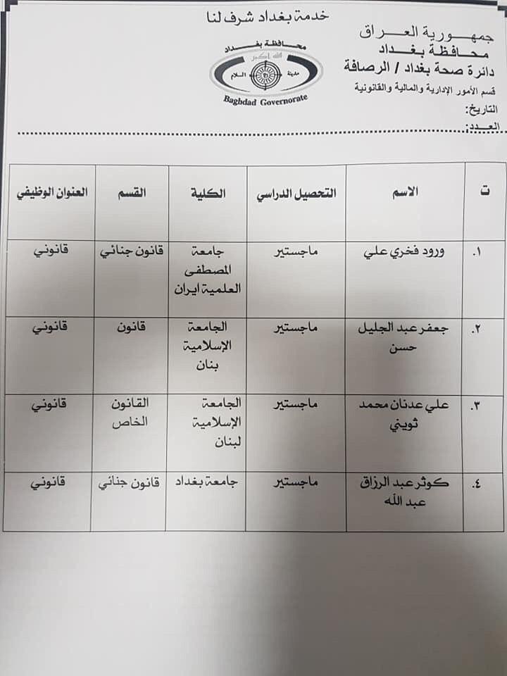 عااجل أسماء المقبولين بتعيينات دائرة الصحة بغداد (الوجبة الثالثة) 2020 669
