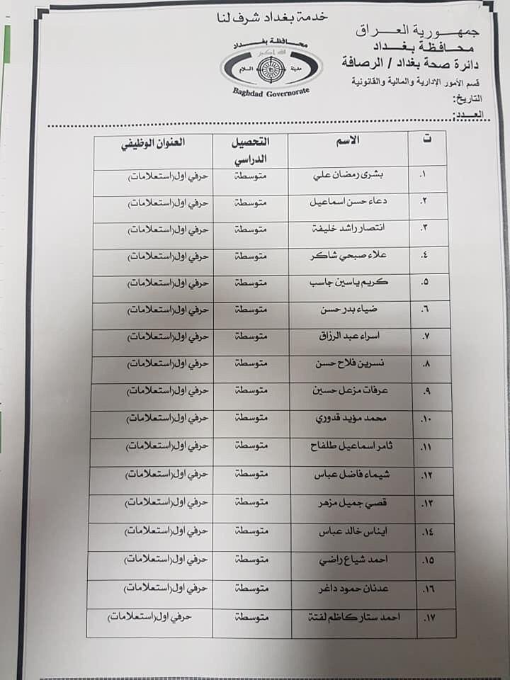 عااجل أسماء المقبولين بتعيينات دائرة الصحة بغداد (الوجبة الرابعة) 2020 670