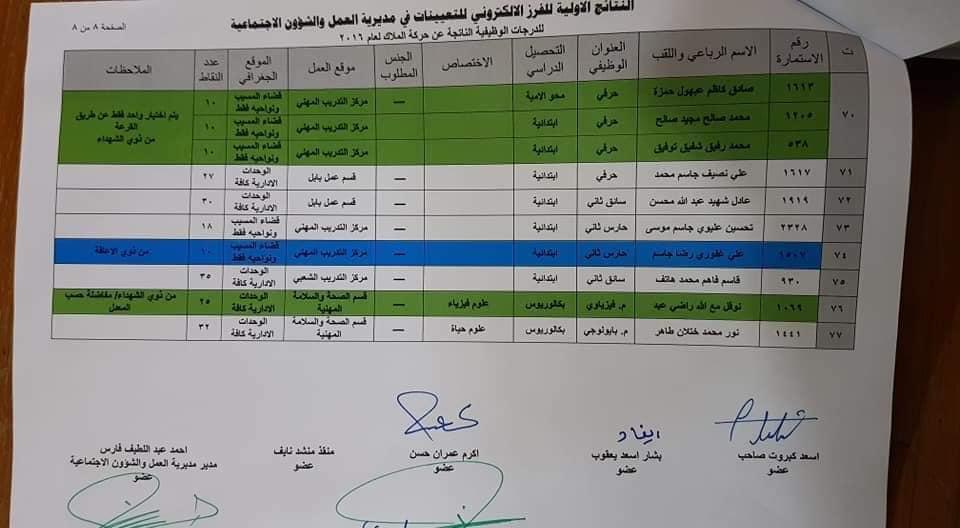 نتائج مديرية العمل والشؤون الاجتماعية 2020 محافظة بابل 671