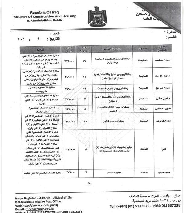 درجات وظيفية في وزارة الاعمار والاسكان والبلديات العامة 710