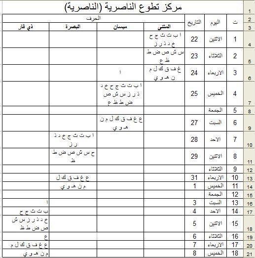 وزارة الدفاع العراقية : خطة توزيع المتقدمين على الدورة التأهيلية (82) 715