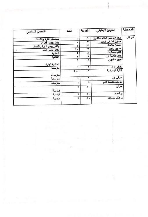 عاجل :: درجات وظيفية في وزارة العدل لكافة المحافظات والاختصاصات  717