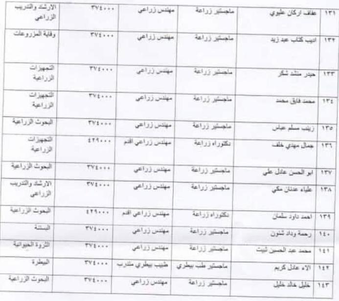 143 ضمن اسماء المقبولين في تعيينات وزارة الزراعة 2020  من المعتصمين 723