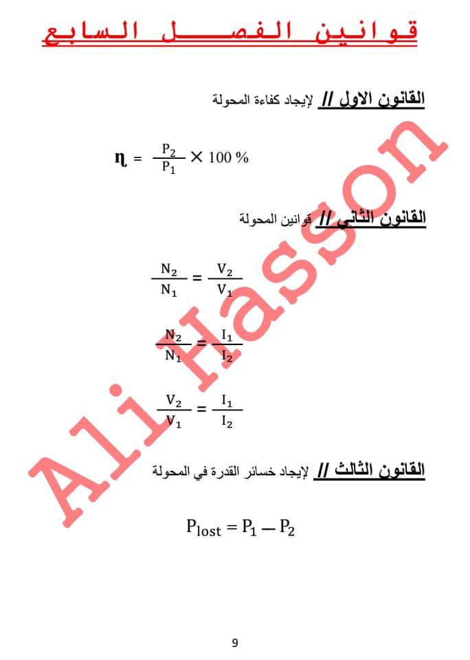 مجموعه ملخصات القوانين واستخداماتها لفيزياء الثالث المتوسط  2019 726
