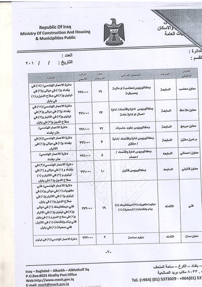 عاجل درجات وظيفية عدد 732 في وزارة الاعمار والاسكان والبلديات العامة  729