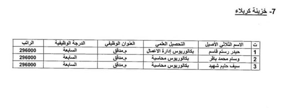 اسماء المقبولين في تعيينات وزارة المالية 2020 بغداد والمحافظات 729