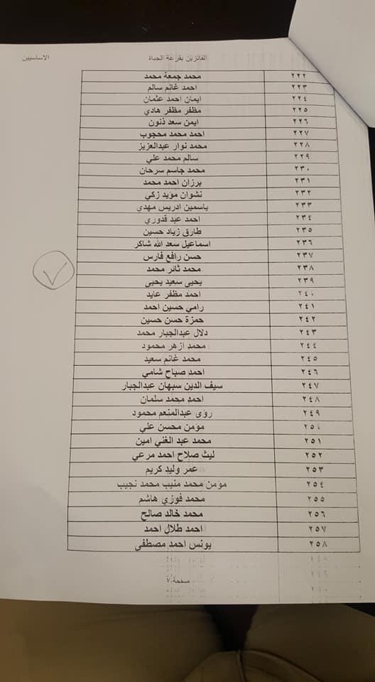 اسماء المقبولين في توزيع كهرباء نينوى 2020  البالغ عددهم ٧٠٠ 745