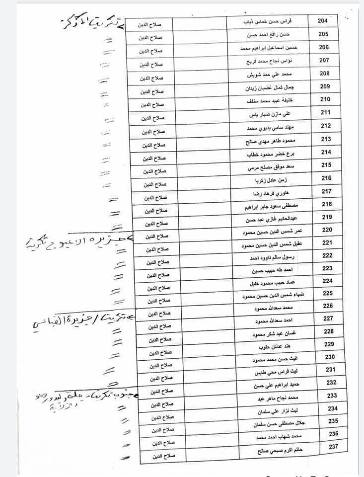 اسماء المقبولين في تعيينات كهرباء صلاح الدين 2020  جابي بعدد 600 746