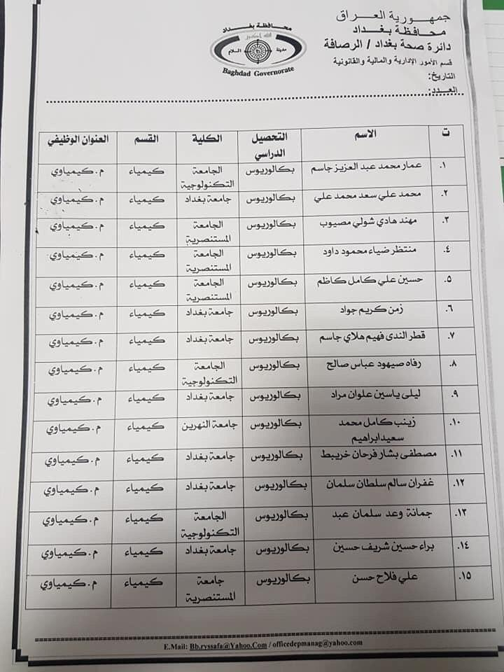 عااجل أسماء المقبولين بتعيينات دائرة الصحة بغداد (الوجبة الثانية) 2020 755