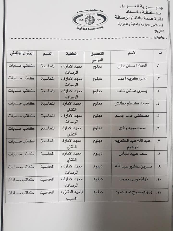 عااجل أسماء المقبولين بتعيينات دائرة الصحة بغداد (الوجبة الثالثة) 2020 756