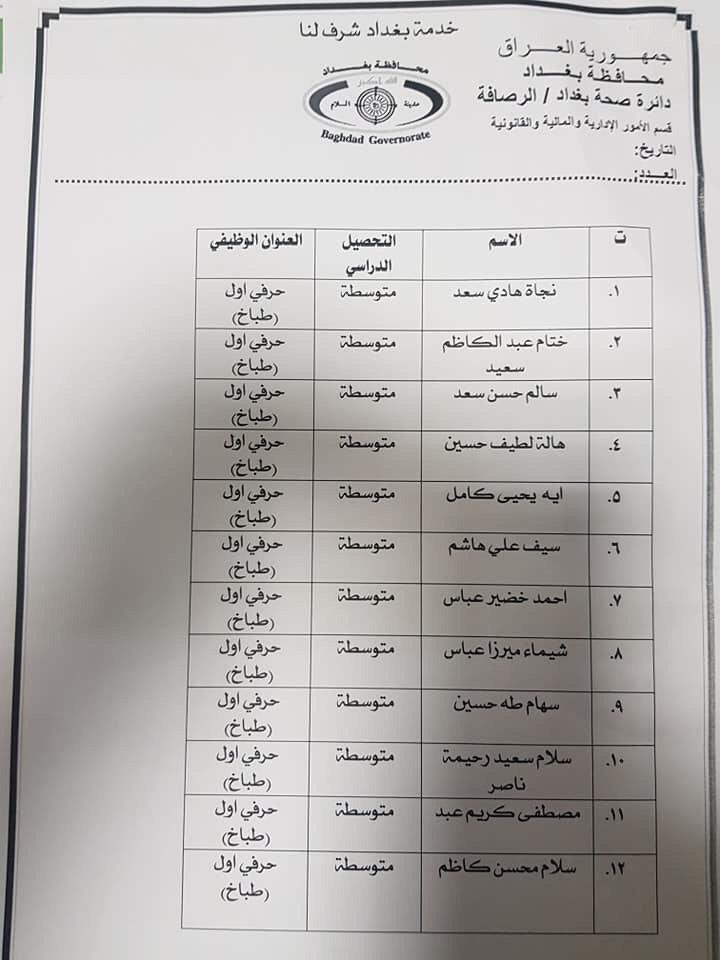 عااجل أسماء المقبولين بتعيينات دائرة الصحة بغداد (الوجبة الرابعة) 2020 757