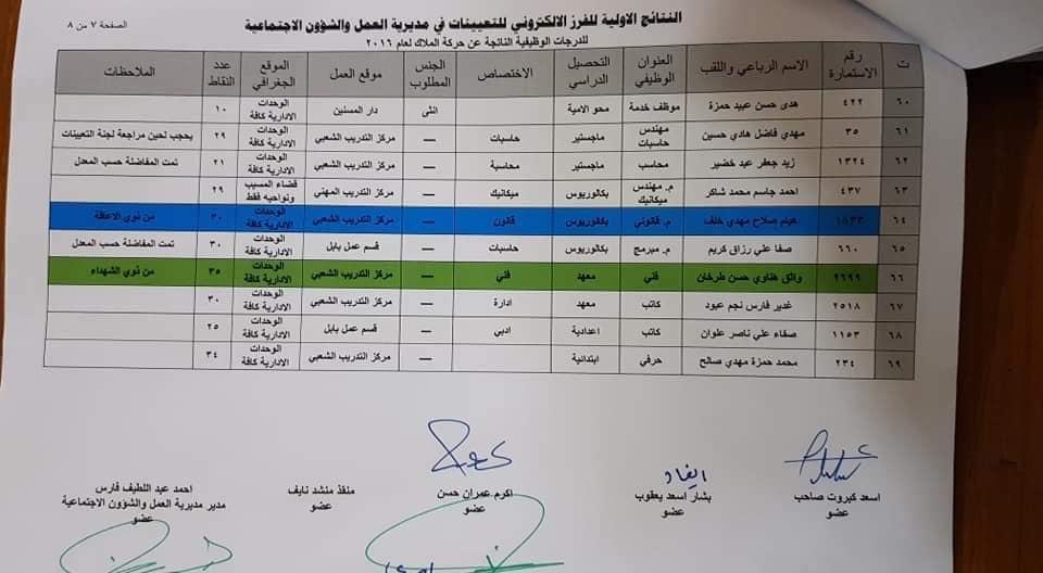 نتائج مديرية العمل والشؤون الاجتماعية 2020 محافظة بابل 758