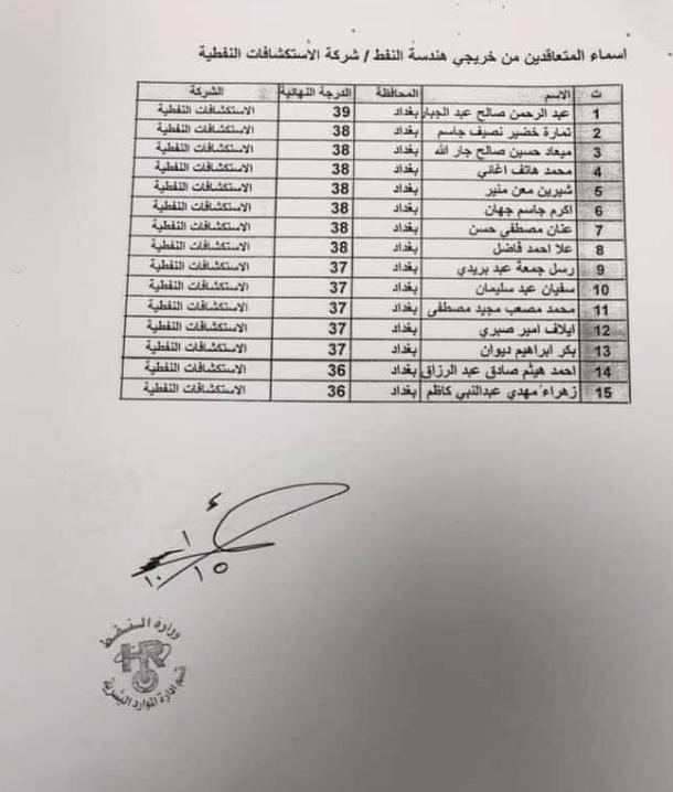 اسماء تعيينات وزارة النفط 2019 خريجي هندسة النفط بصيغة عقد 7711