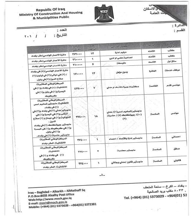 درجات وظيفية في وزارة الاعمار والاسكان والبلديات العامة 810