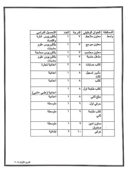 عاجل :: درجات وظيفية في وزارة العدل لكافة المحافظات والاختصاصات  815