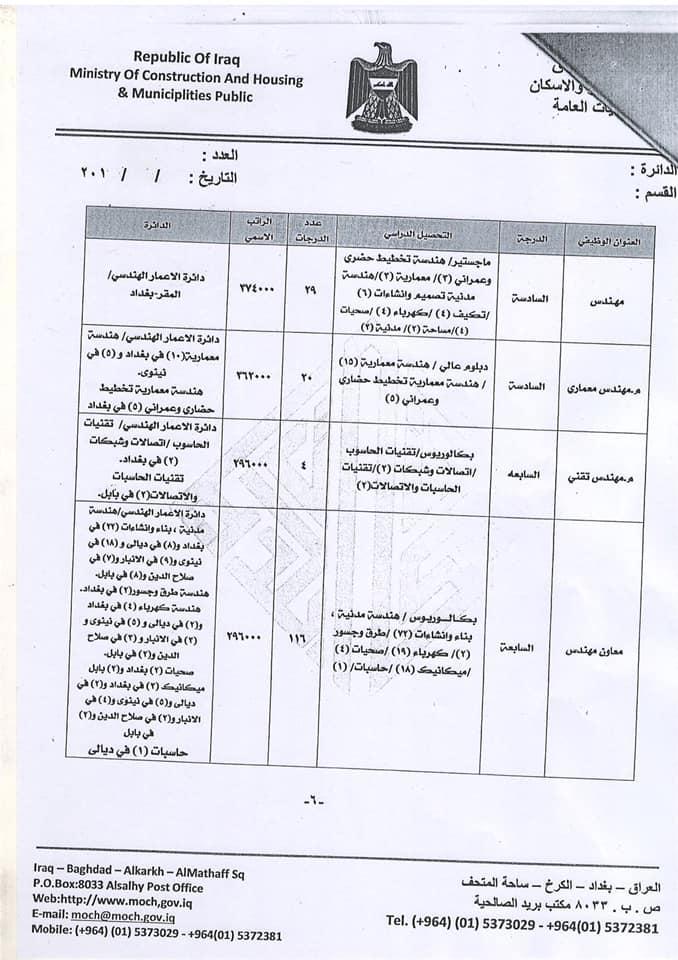 عاجل درجات وظيفية عدد 732 في وزارة الاعمار والاسكان والبلديات العامة  824