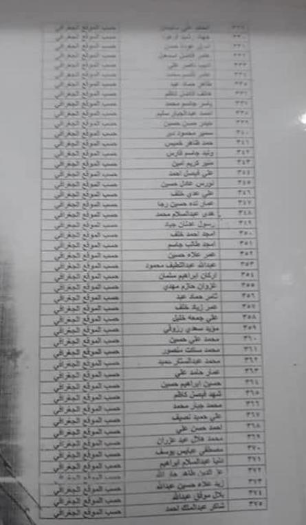 اسماء المقبولين في تعيينات كهرباء بغداد 2020  المتظاهرين والعاطلين عن العمل  826