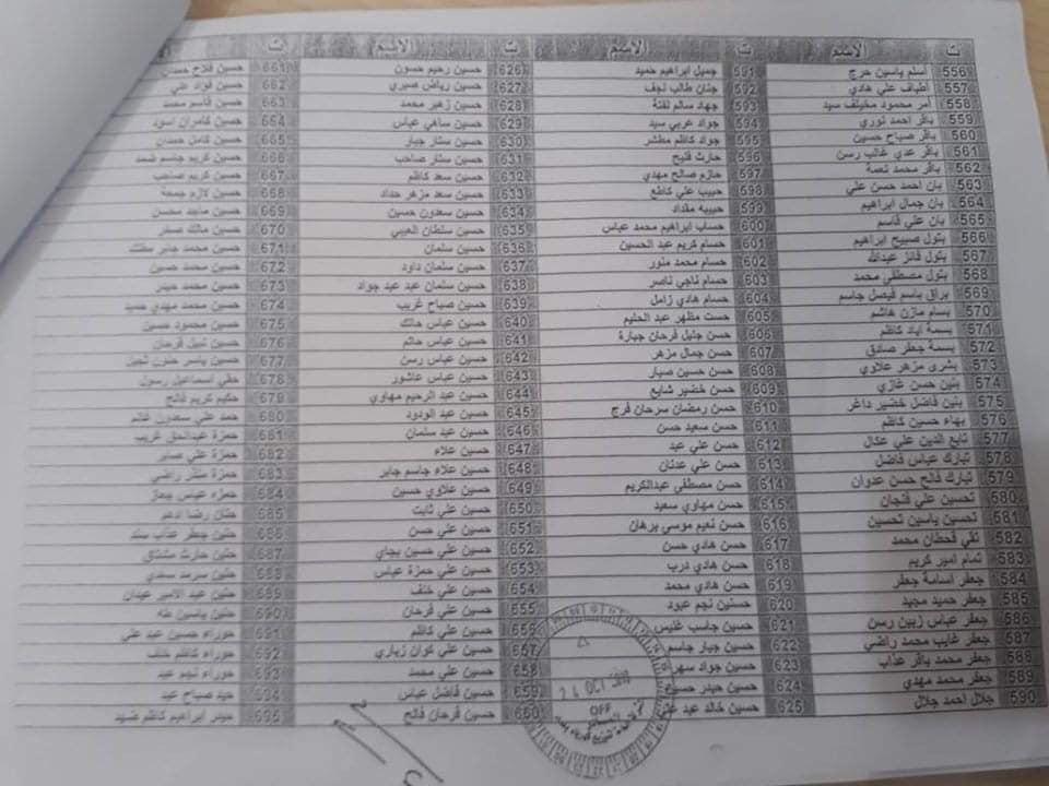 عاجل اكثر من 1500 من تعيينات المتظاهرين كهرباء بغداد 2020  833
