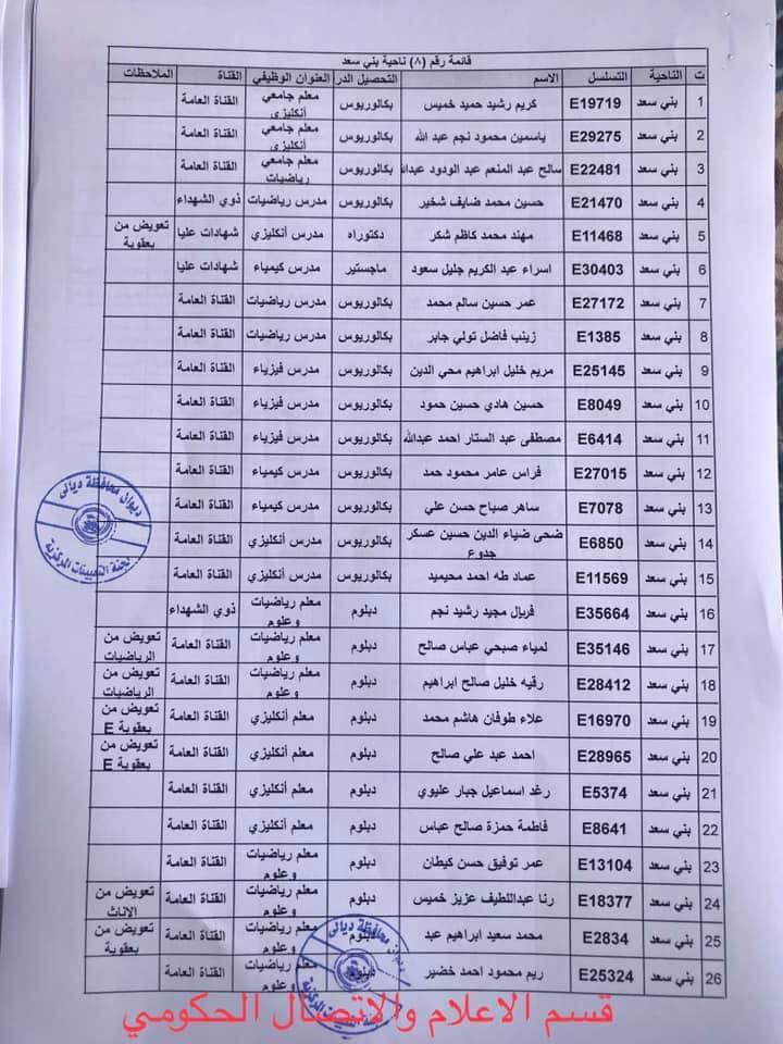 650 من اسماء المقبولين في مديرية تربية ديالى 2020  834