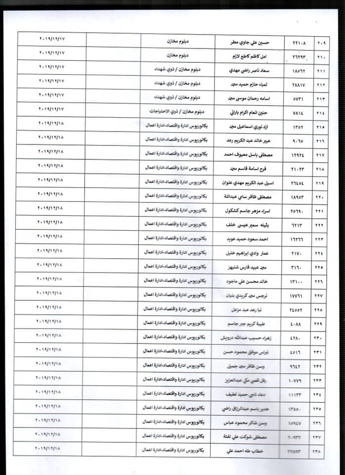 اسماء المقبولين في وزارة الصحة 2020 الوجبة الرابعة  837