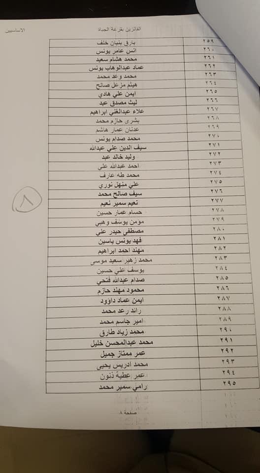 اسماء المقبولين في توزيع كهرباء نينوى 2020  البالغ عددهم ٧٠٠ 839