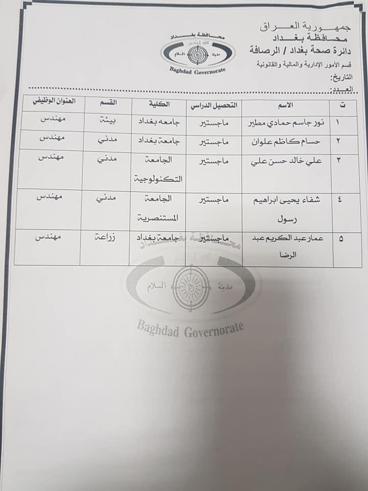 عااجل أسماء المقبولين بتعيينات دائرة الصحة بغداد (الوجبة الثانية) 2020 849