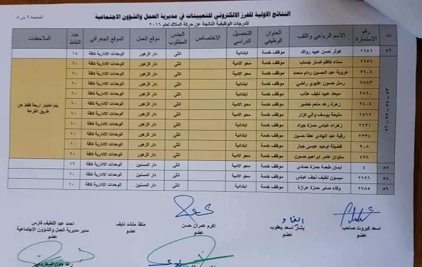 نتائج مديرية العمل والشؤون الاجتماعية 2020 محافظة بابل 851