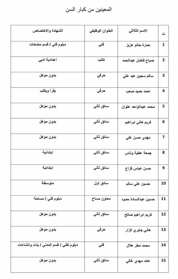 اسماء تعيينات وزارة الموارد المائية 2020  دائرة تنفيذ اعمال كري الانهر 8815