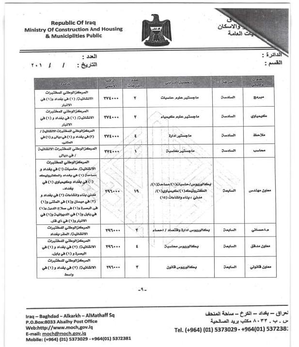 درجات وظيفية في وزارة الاعمار والاسكان والبلديات العامة 910