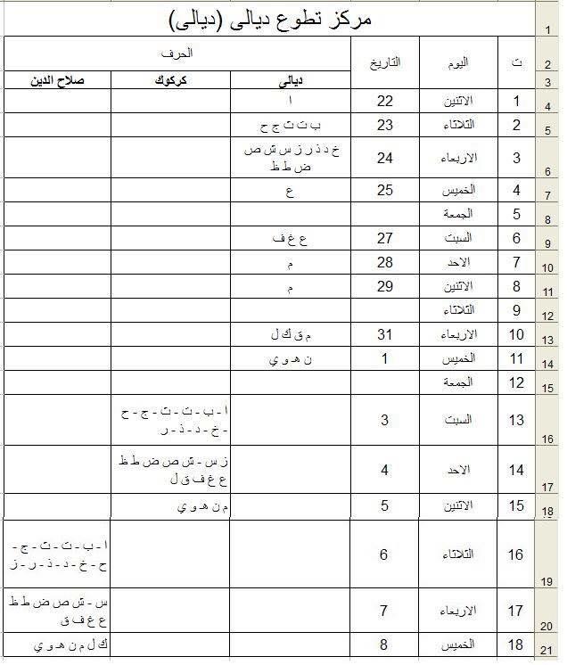 وزارة الدفاع العراقية : خطة توزيع المتقدمين على الدورة التأهيلية (82) 913