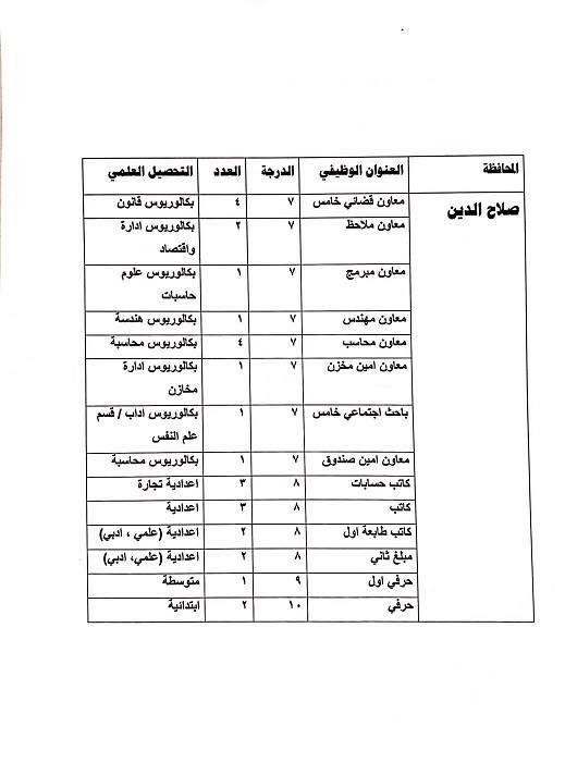 عاجل :: درجات وظيفية في وزارة العدل لكافة المحافظات والاختصاصات  915