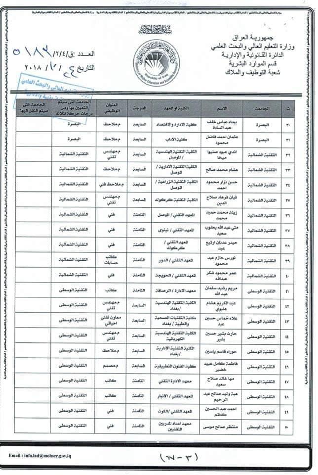 عاجل :: تعيينات بوزارة التعليم العالي لحاملي الشهادات 917