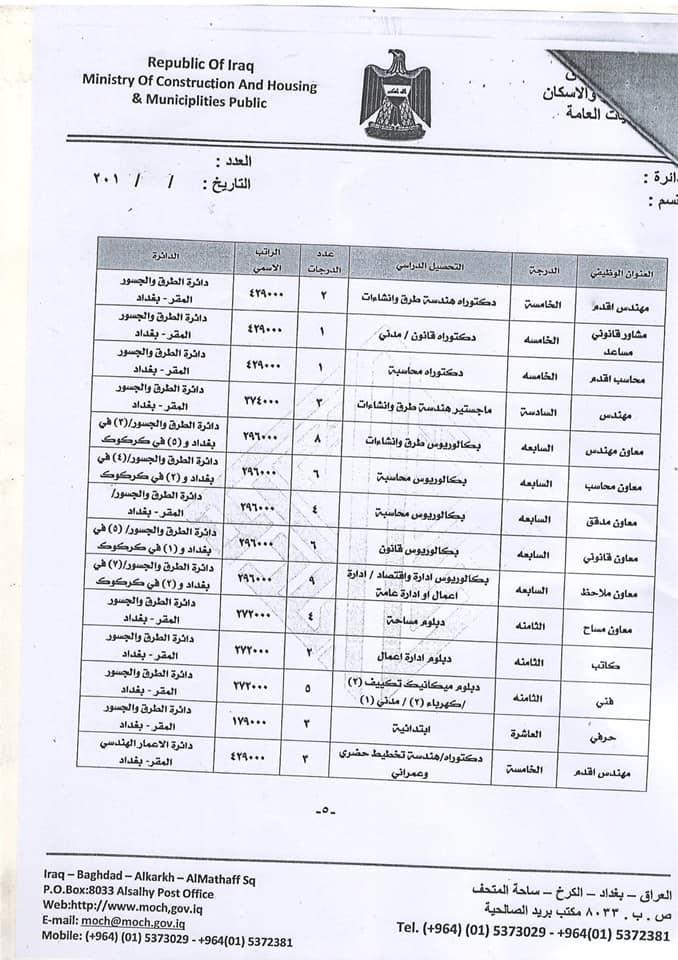 عاجل درجات وظيفية عدد 732 في وزارة الاعمار والاسكان والبلديات العامة  921
