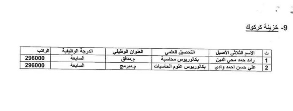 اسماء المقبولين في تعيينات وزارة المالية 2020 بغداد والمحافظات 923