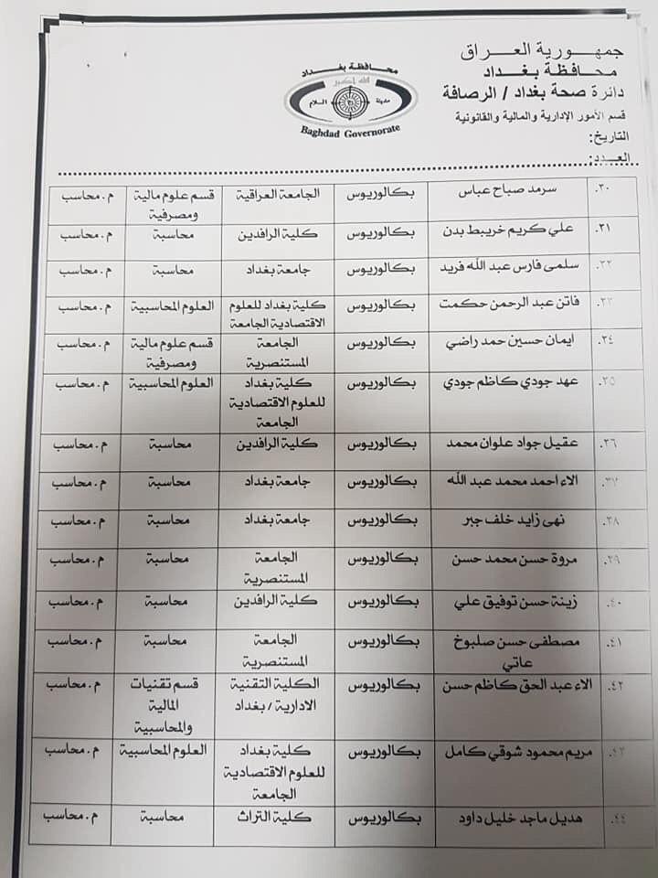 عااجل أسماء المقبولين بتعيينات دائرة الصحة بغداد(الوجبة الأولى) 2020 945
