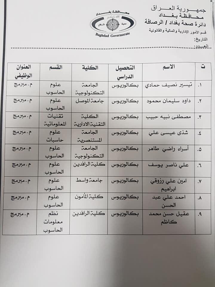 عااجل أسماء المقبولين بتعيينات دائرة الصحة بغداد (الوجبة الثالثة) 2020 947